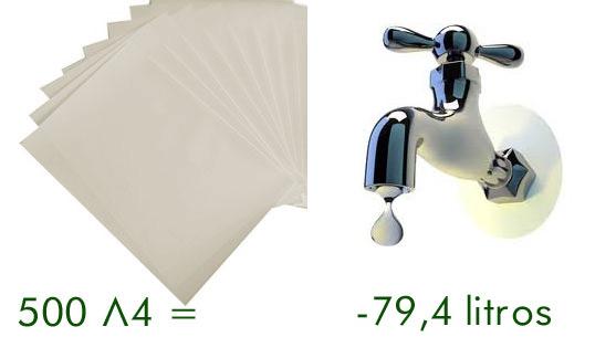 papel reciclado y ahorro de agua